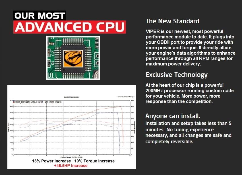 Viper X2 Module